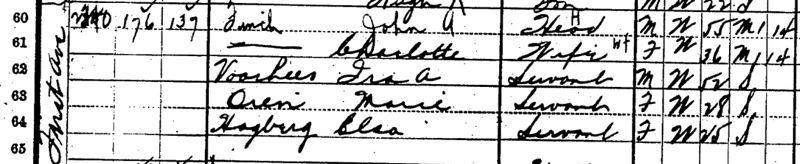 John Finch household from the 1910 Federal U.S. Census.  Records found on the Washington State Archives, Digital Archives.