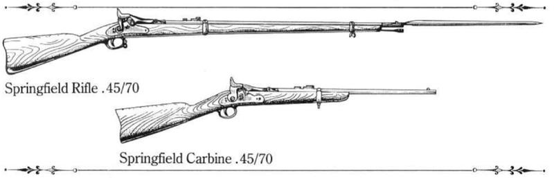 Weapons of Fort Spokane