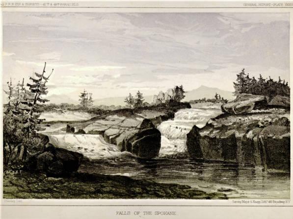 Falls of the Spokane